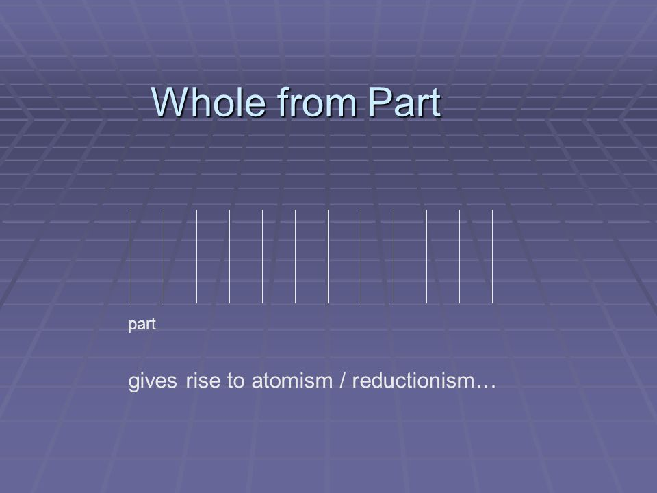 Whole from Part gives rise to atomism / reductionism… part
