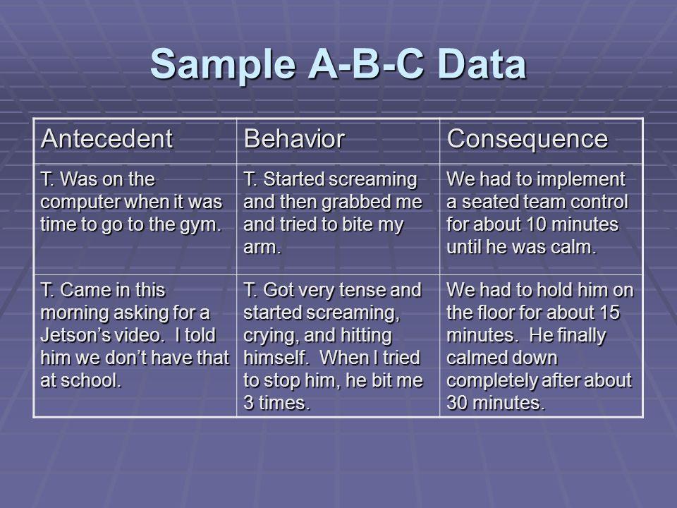 Sample A-B-C Data AntecedentBehaviorConsequence T.
