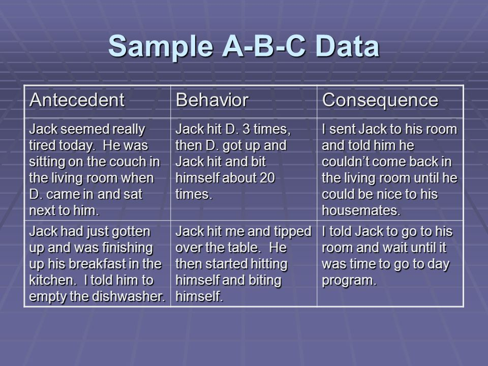 Sample A-B-C Data AntecedentBehaviorConsequence Jack seemed really tired today.