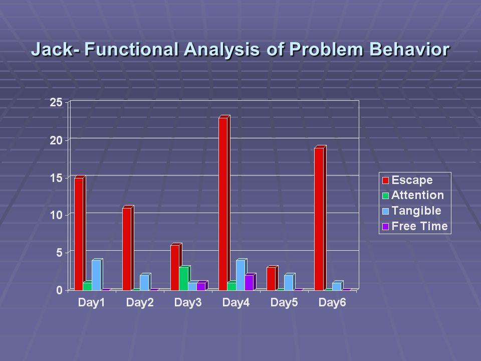 Jack- Functional Analysis of Problem Behavior