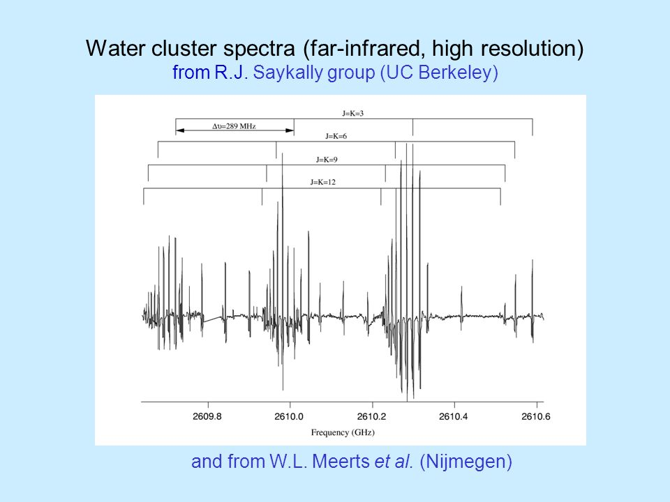 Water cluster spectra (far-infrared, high resolution) from R.J.