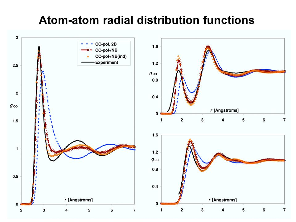 Atom-atom radial distribution functions