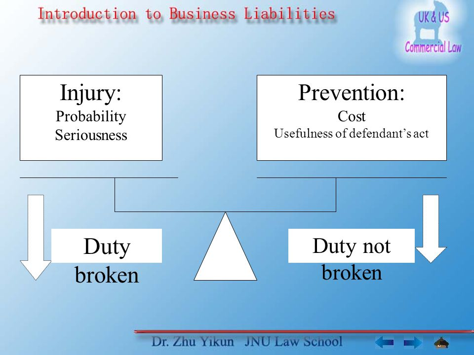(5) Defenses * Result of compliance with UK or EU laws * Not manufactured or supplied in the course of business * Defect didn't exist at the time of being put onto market * Supplier of component: misuse by finished product maker.