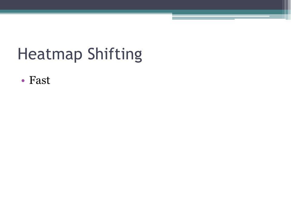 Heatmap Shifting Fast