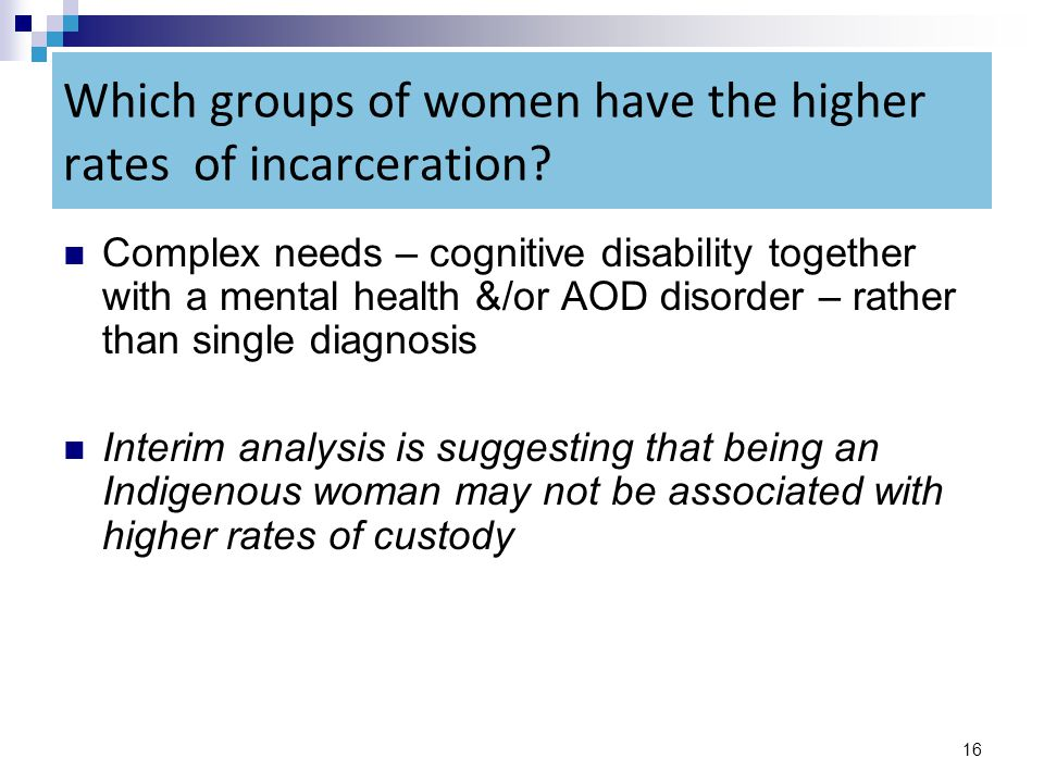 16 Which groups of women have the higher rates of incarceration.