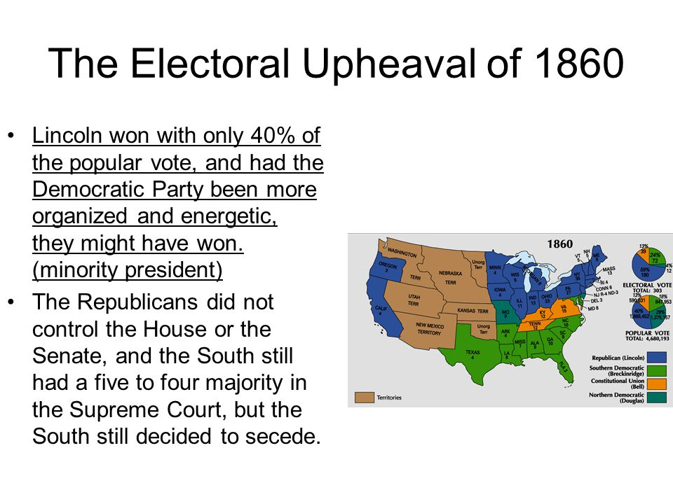The Electoral Upheaval of 1860 Lincoln won with only 40% of the popular vote, and had the Democratic Party been more organized and energetic, they might have won.