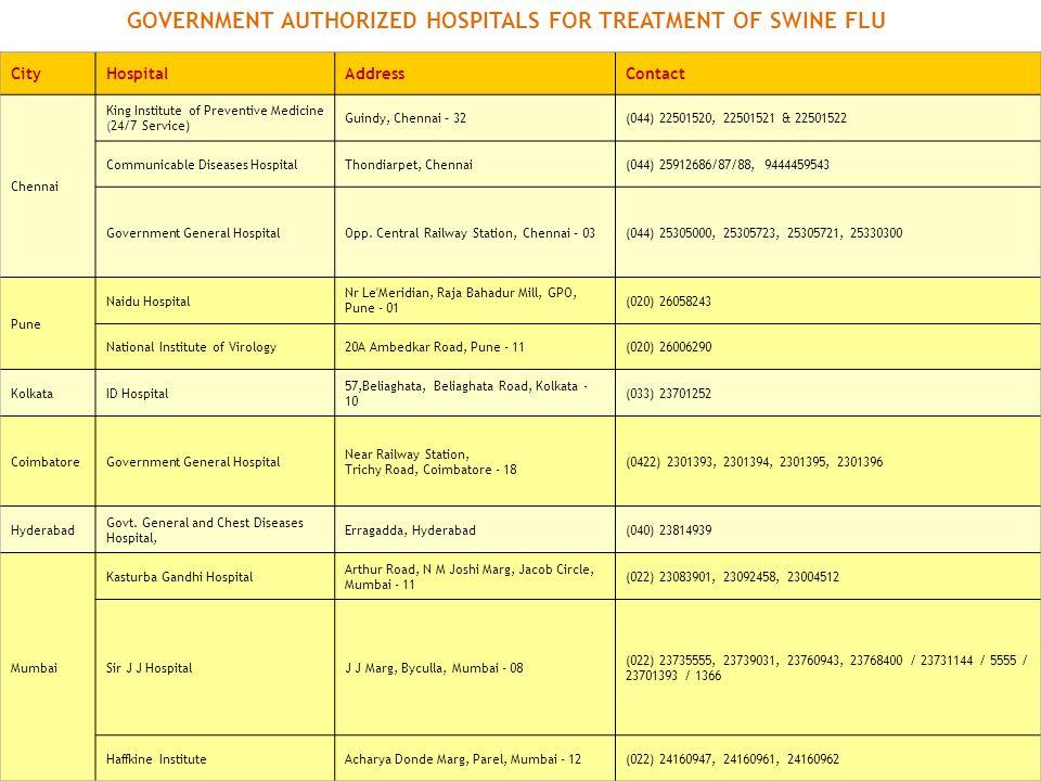 Kochi Government Medical CollegeGandhi Nagar P O, Kottayam - 08(0481) 2597311,2597312 Government Medical CollegeVandanam P O, Allapuzha - 05(0477) 2282015 Taluk HospitalRailway Station Road, Alwaye, Ernakulam(0484) 2624040 Sathyajit - 09847840051 Taluk HospitalPerumbavoor PO, Ernakulam 542(0484) 2523138 Vipin - 09447305200 Gurgaon & Delhi All India Institute of Medical Sciences (AIIMS) Ansari Nagar, Aurobindo Marg Ring Road, New Delhi - 29 (011) 26594404, 26861698 Prof.