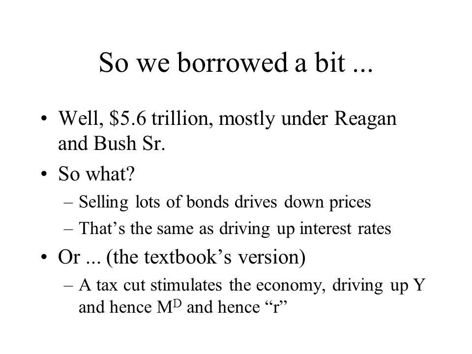 So we borrowed a bit... Well, $5.6 trillion, mostly under Reagan and Bush Sr.