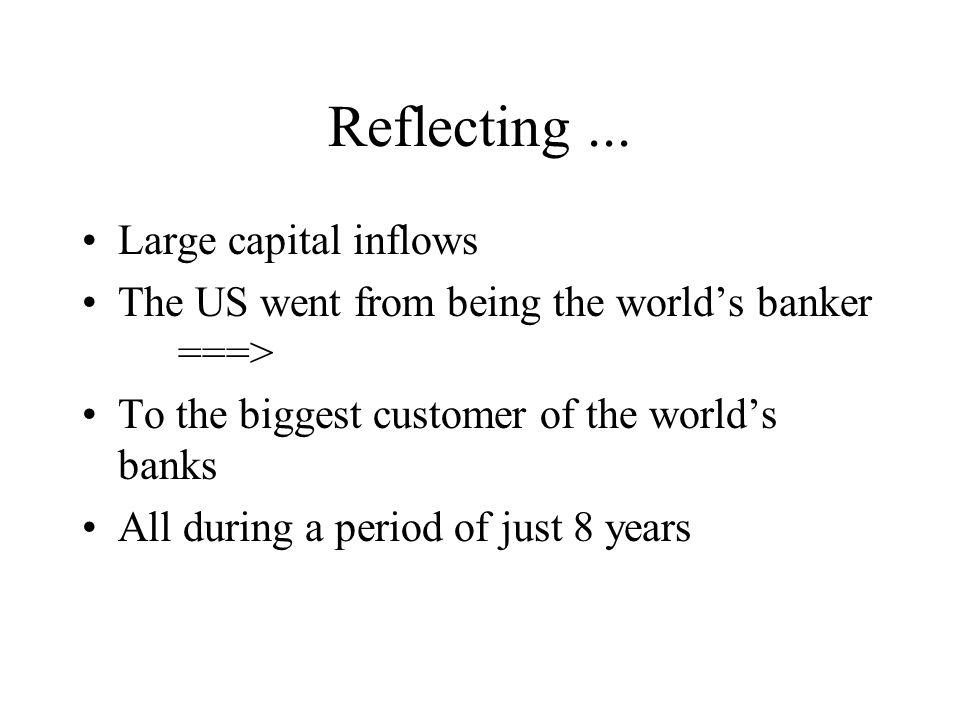 Reflecting...