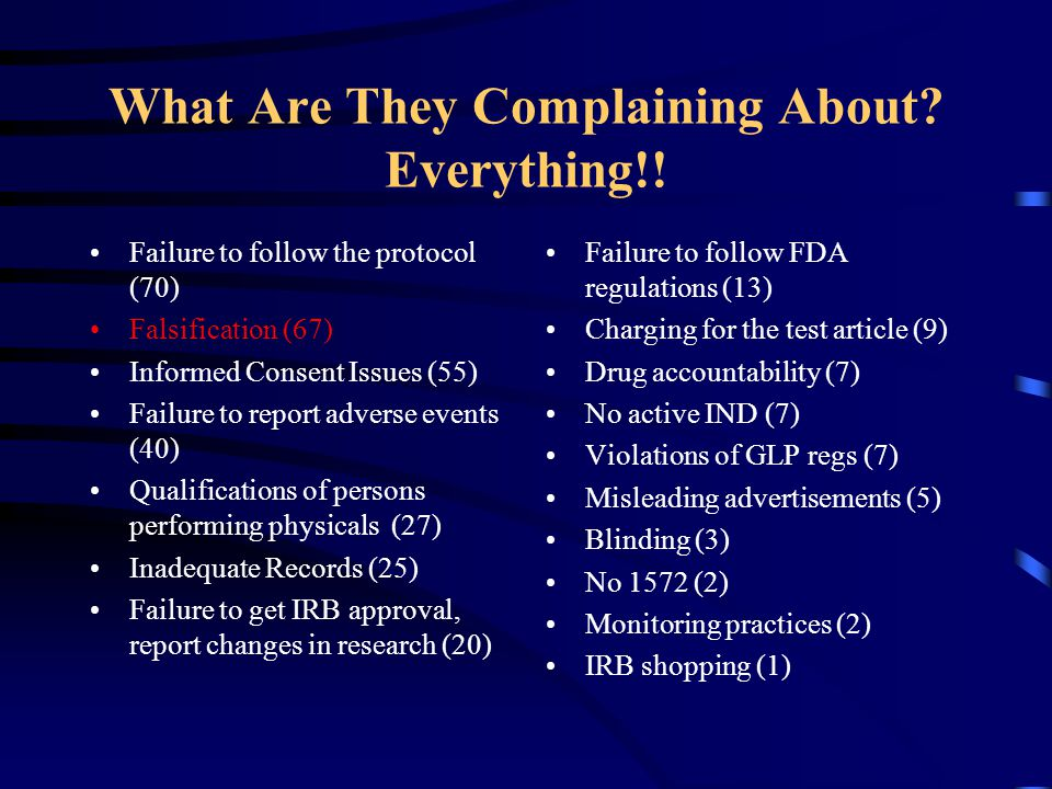 What Are They Complaining About? Everything!! Failure to follow the protocol (70) Falsification (67) Informed Consent Issues (55) Failure to report ad