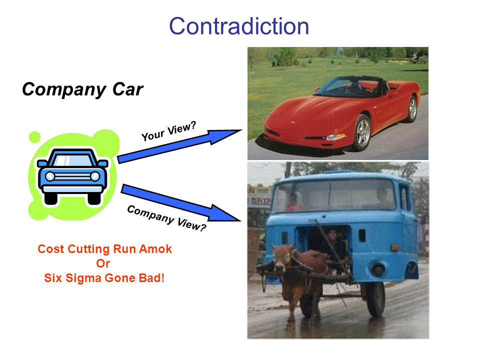 Contradiction Company Car Your View Company View Cost Cutting Run Amok Or Six Sigma Gone Bad!