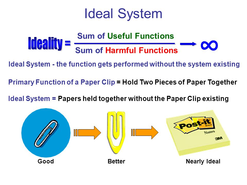 GoodBetterNearly Ideal Primary Function of a Paper Clip = Hold Two Pieces of Paper Together Ideal System = Papers held together without the Paper Clip existing ∞ Sum of Useful Functions Sum of Harmful Functions Ideal System Ideal System - the function gets performed without the system existing