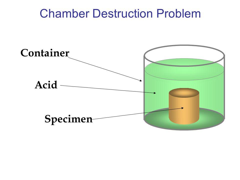 Chamber Destruction Problem Container Acid Specimen