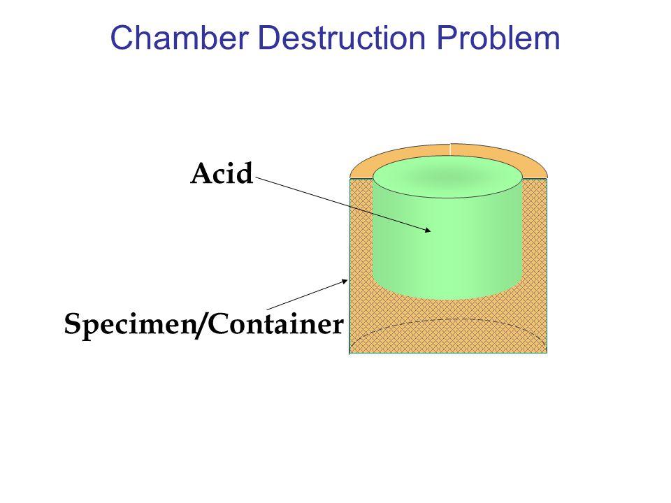 Acid Specimen/Container Chamber Destruction Problem