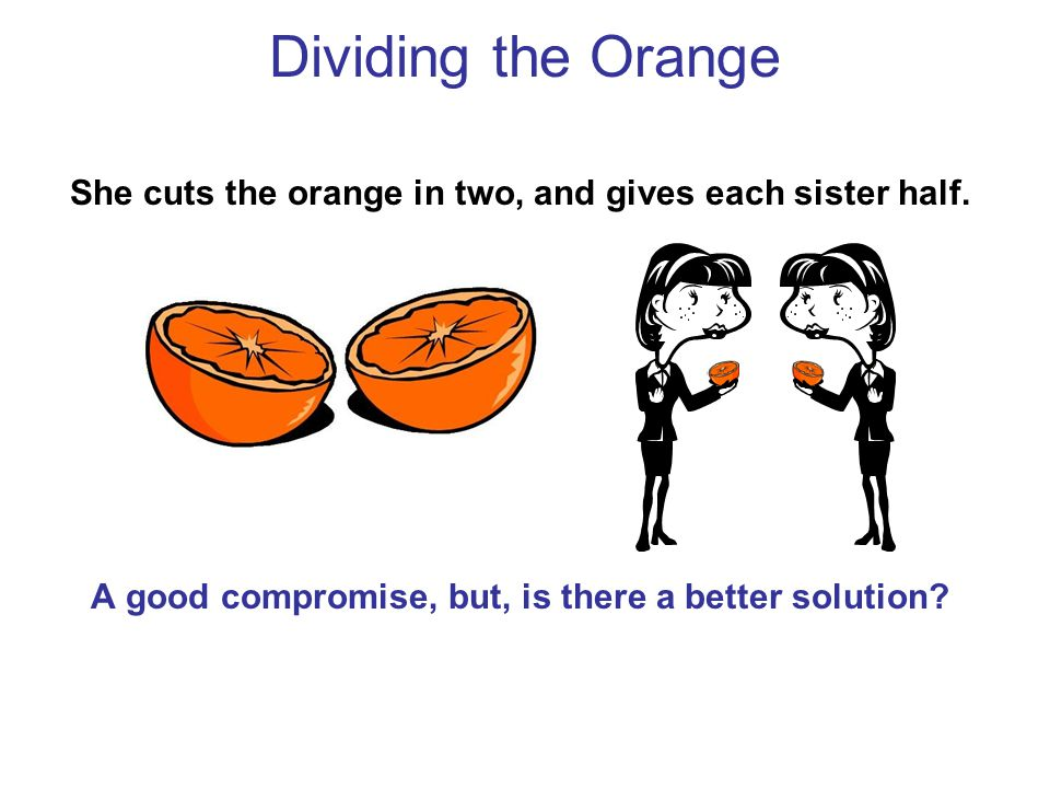 She cuts the orange in two, and gives each sister half.
