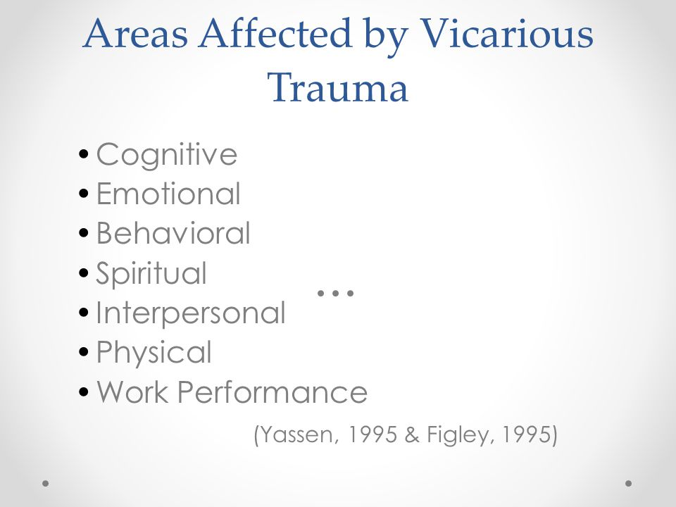 Areas Affected by Vicarious Trauma Cognitive Emotional Behavioral Spiritual Interpersonal Physical Work Performance (Yassen, 1995 & Figley, 1995)