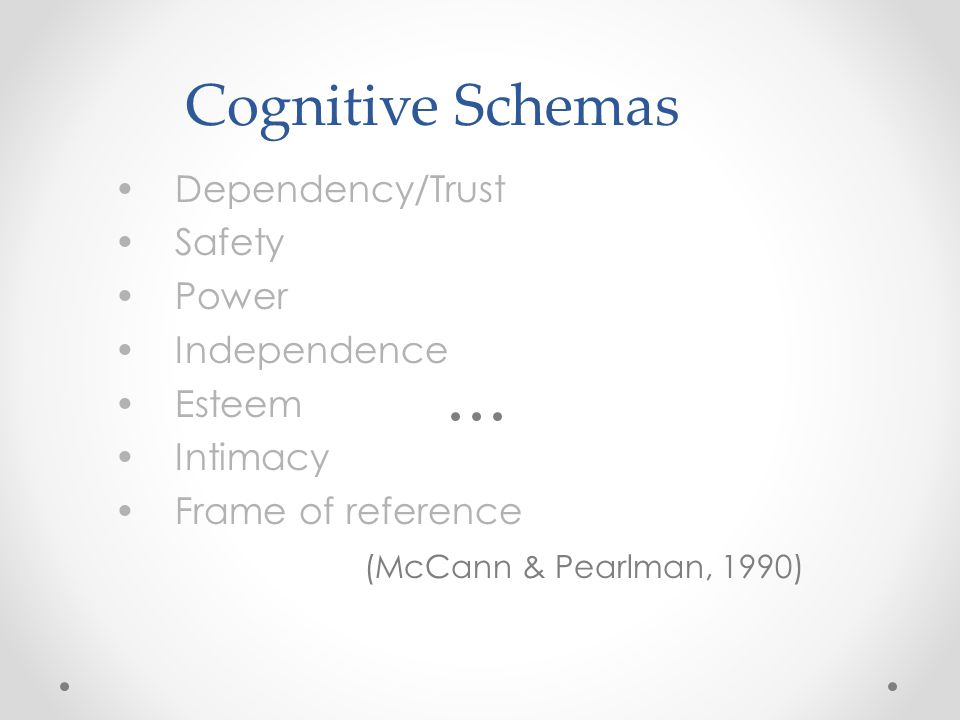 Cognitive Schemas Dependency/Trust Safety Power Independence Esteem Intimacy Frame of reference (McCann & Pearlman, 1990)