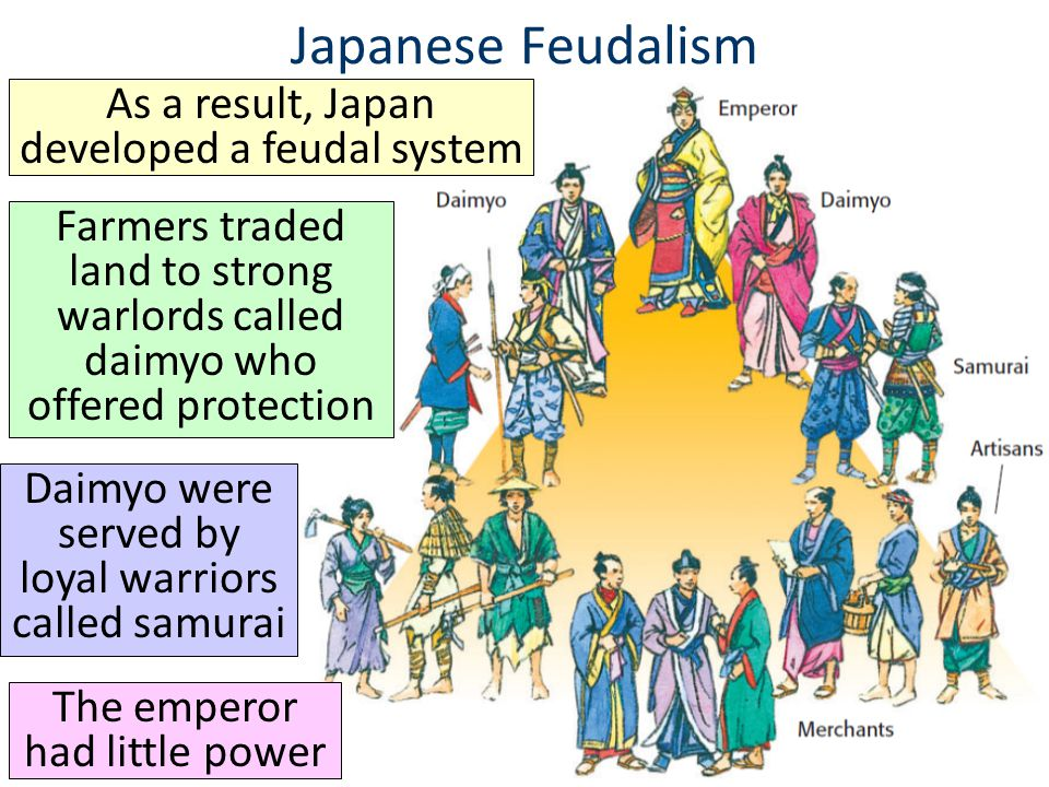 Japanese Feudalism As a result, Japan developed a feudal system Farmers traded land to strong warlords called daimyo who offered protection Daimyo were served by loyal warriors called samurai The emperor had little power