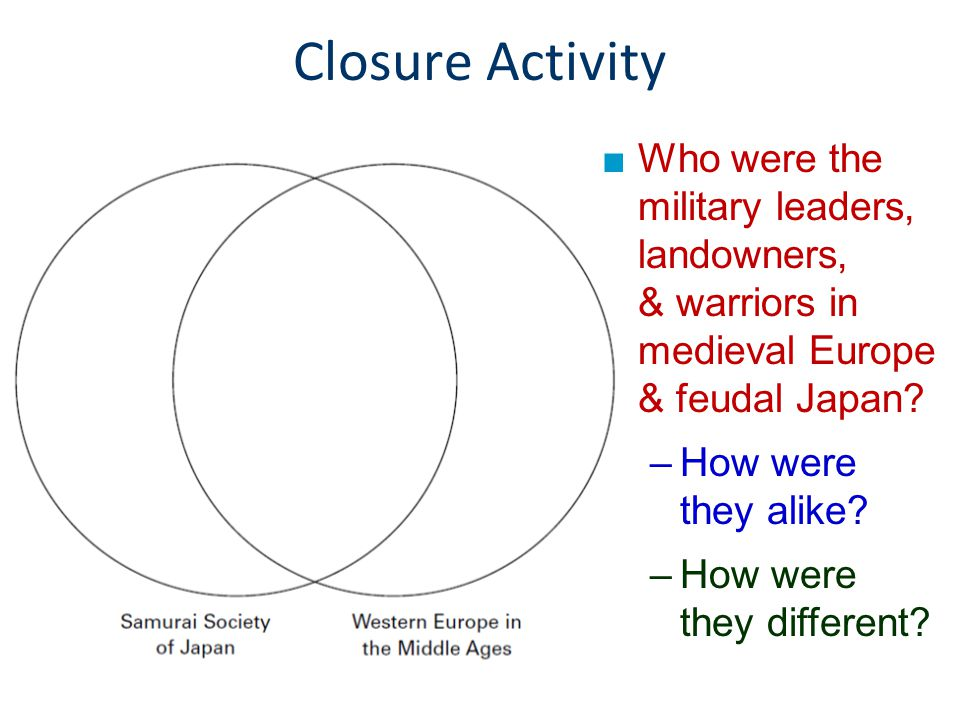 Closure Activity ■Who were the military leaders, landowners, & warriors in medieval Europe & feudal Japan.