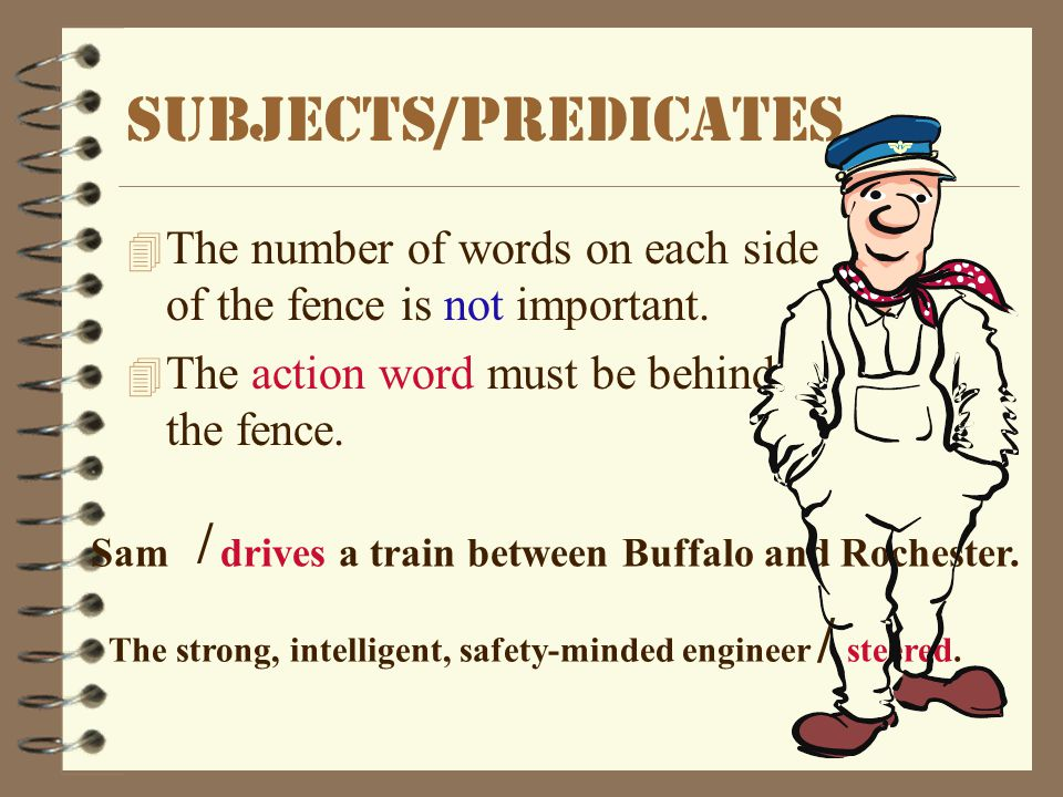 Parts of a sentence 4S4Subject 4P4Predicate The subject part names whom or what the sentence is about.