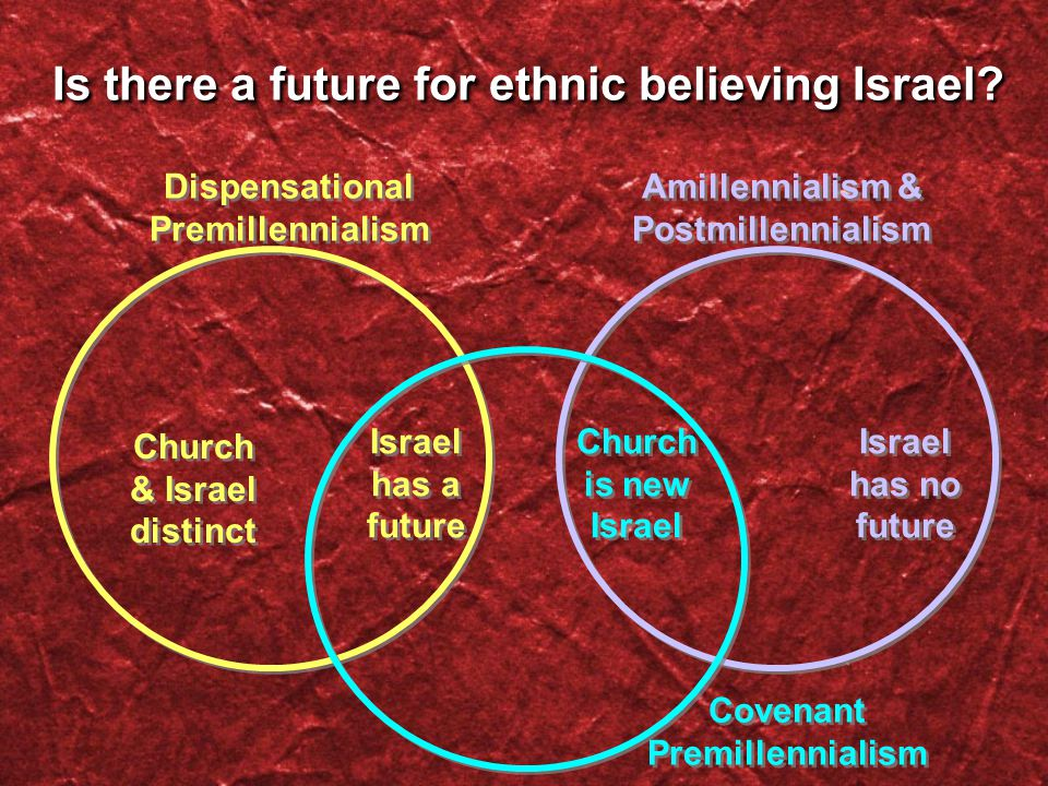 Is there a future for ethnic believing Israel.