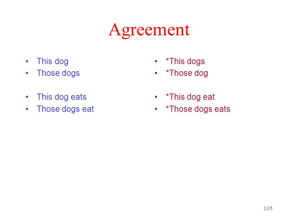 105 Agreement This dog Those dogs This dog eats Those dogs eat *This dogs *Those dog *This dog eat *Those dogs eats