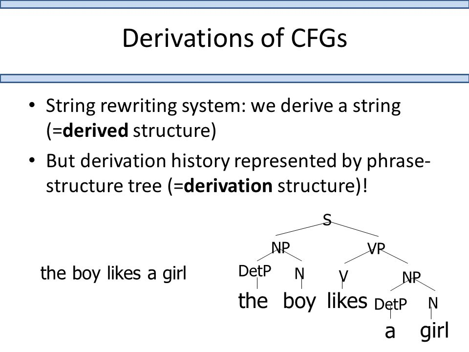 Derivations of CFGs String rewriting system: we derive a string (=derived structure) But derivation history represented by phrase- structure tree (=de