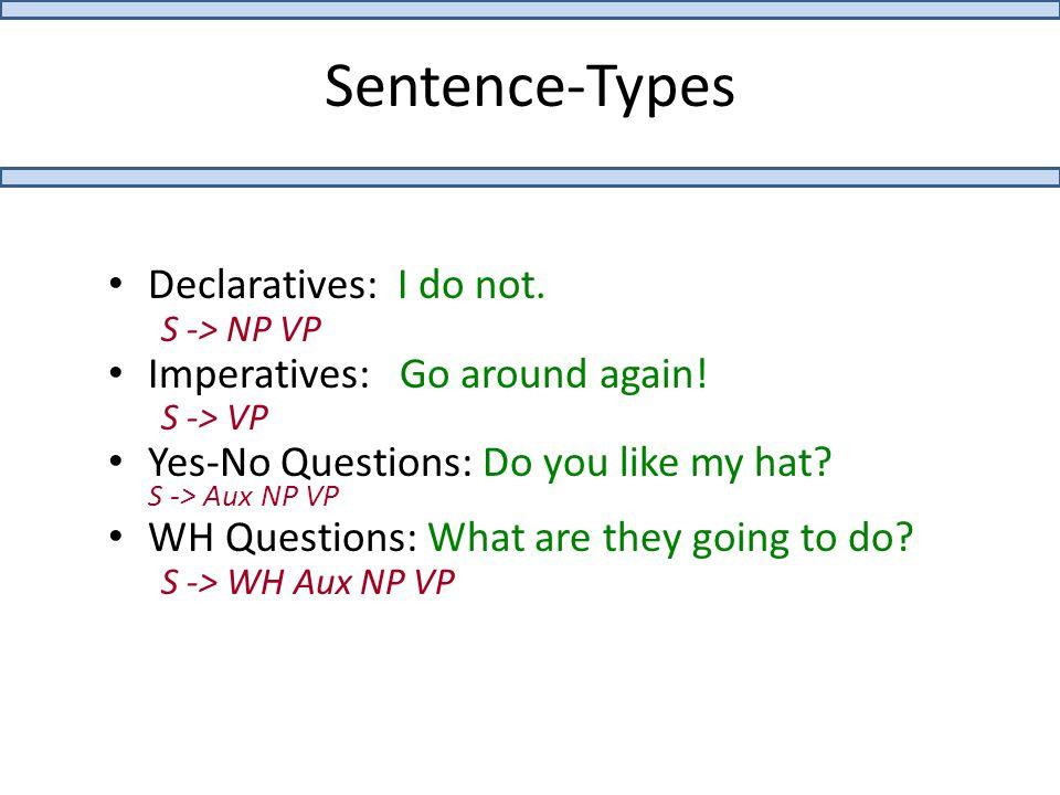 Sentence-Types Declaratives: I do not. S -> NP VP Imperatives: Go around again.