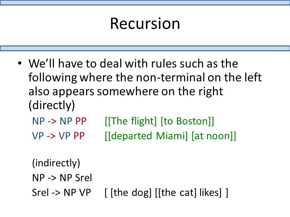 Recursion We'll have to deal with rules such as the following where the non-terminal on the left also appears somewhere on the right (directly) NP -> NP PP[[The flight] [to Boston]] VP -> VP PP[[departed Miami] [at noon]] (indirectly) NP -> NP Srel Srel -> NP VP [ [the dog] [[the cat] likes] ]