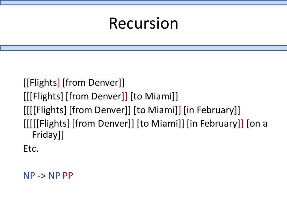 Recursion [[Flights] [from Denver]] [[[Flights] [from Denver]] [to Miami]] [[[[Flights] [from Denver]] [to Miami]] [in February]] [[[[[Flights] [from Denver]] [to Miami]] [in February]] [on a Friday]] Etc.