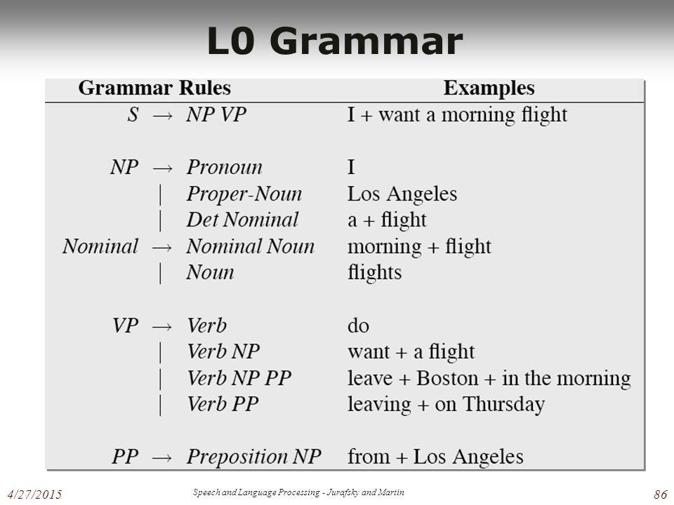 4/27/2015 Speech and Language Processing - Jurafsky and Martin 86 L0 Grammar