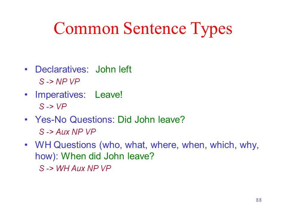 88 Common Sentence Types Declaratives: John left S -> NP VP Imperatives: Leave.