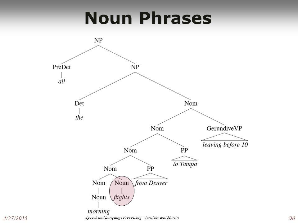 4/27/2015 Speech and Language Processing - Jurafsky and Martin 90 Noun Phrases
