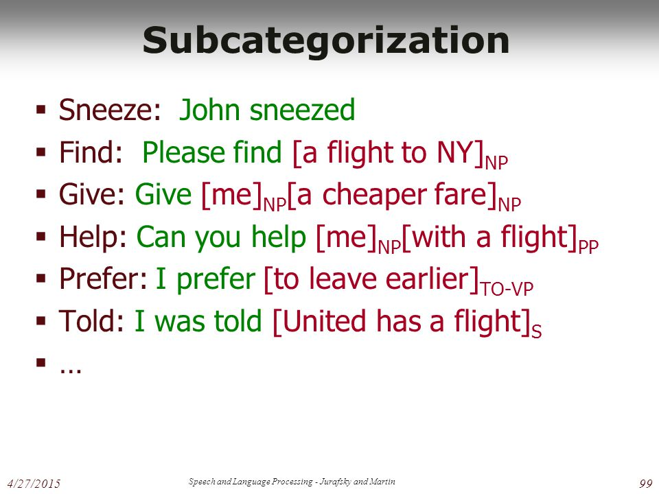4/27/2015 Speech and Language Processing - Jurafsky and Martin 99 Subcategorization  Sneeze: John sneezed  Find: Please find [a flight to NY] NP  Give: Give [me] NP [a cheaper fare] NP  Help: Can you help [me] NP [with a flight] PP  Prefer: I prefer [to leave earlier] TO-VP  Told: I was told [United has a flight] S ……