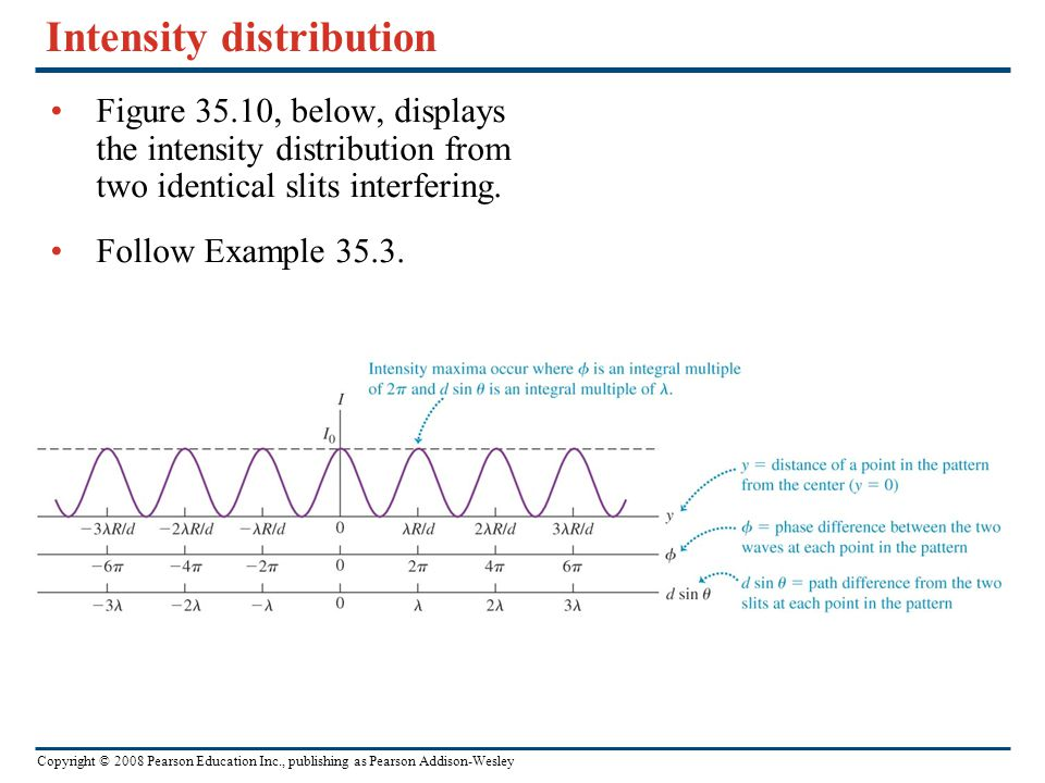 Copyright © 2008 Pearson Education Inc., publishing as Pearson Addison-Wesley Intensity distribution Figure 35.10, below, displays the intensity distr
