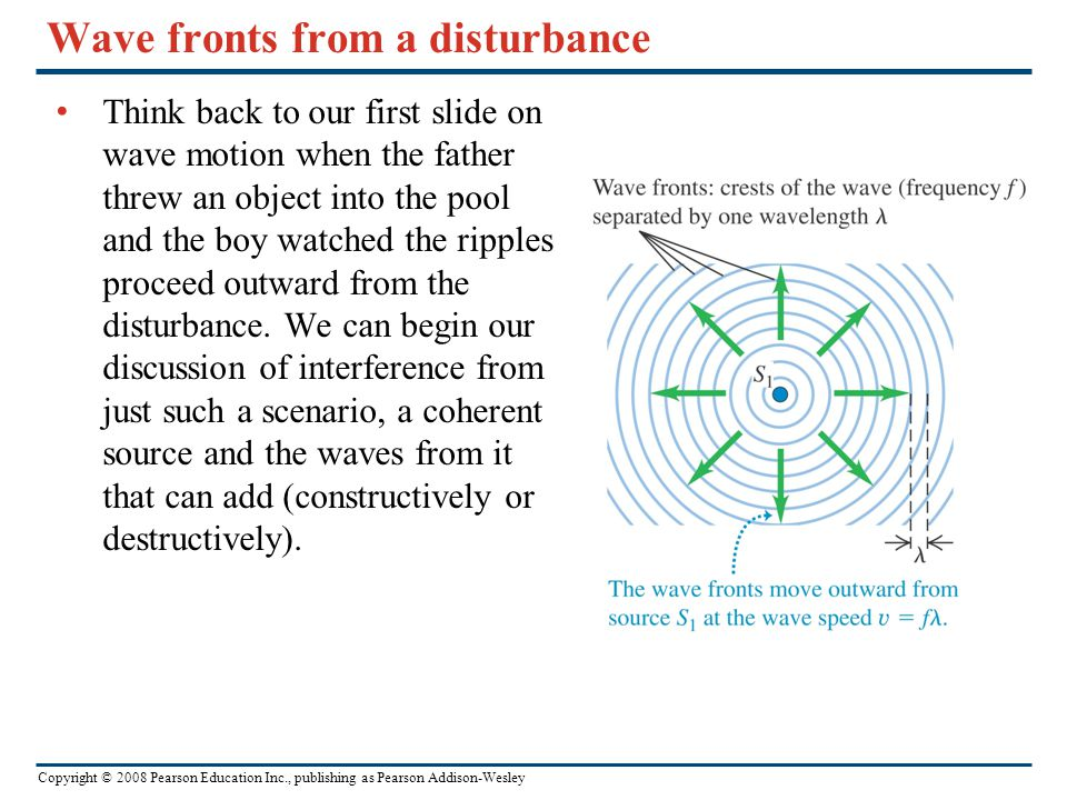 Copyright © 2008 Pearson Education Inc., publishing as Pearson Addison-Wesley Wave fronts from a disturbance Think back to our first slide on wave mot