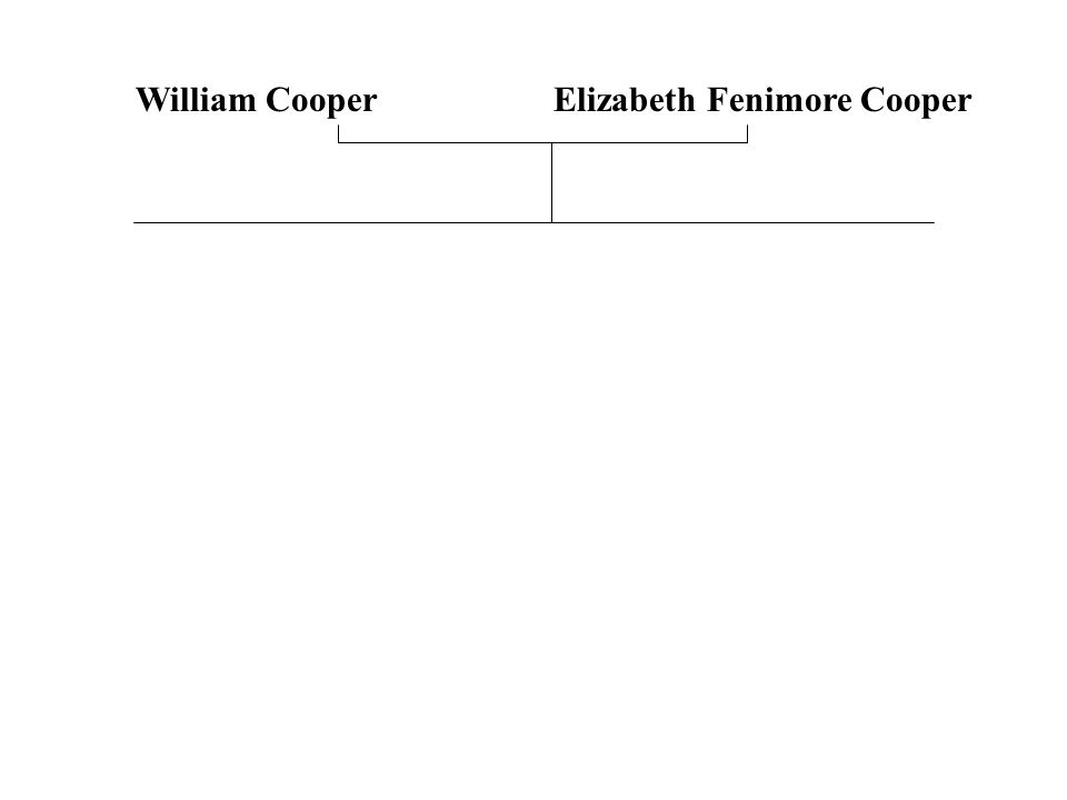 William CooperElizabeth Fenimore Cooper