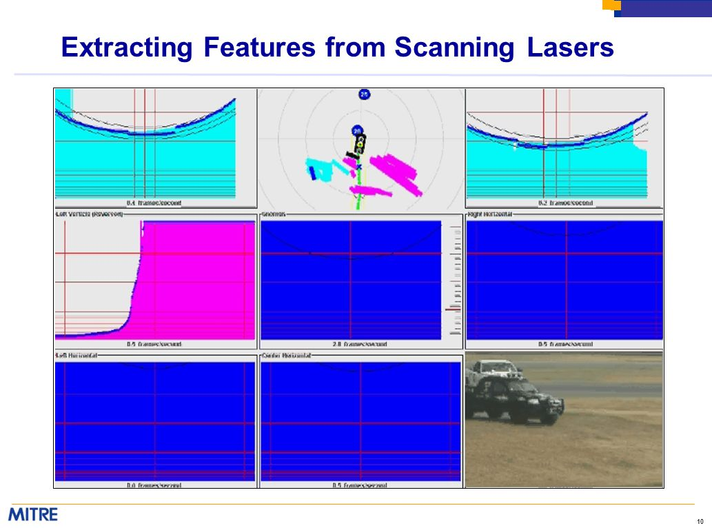 10 Extracting Features from Scanning Lasers