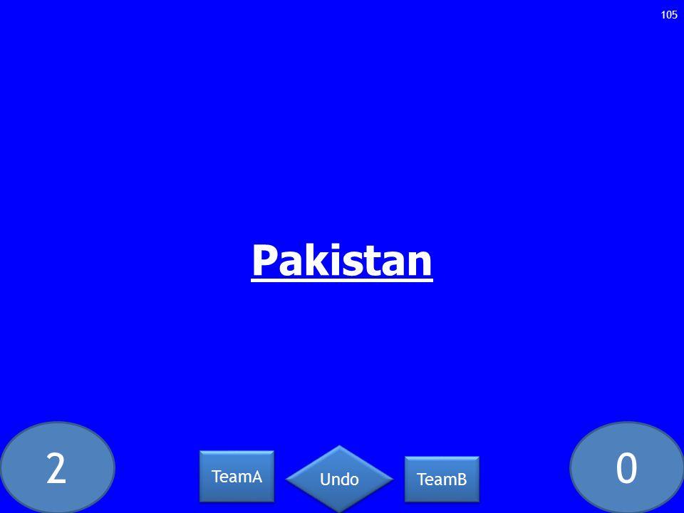 20 Pakistan 105 TeamA TeamB Undo