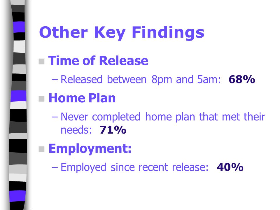 Other Key Findings Time of Release –Released between 8pm and 5am: 68% Home Plan –Never completed home plan that met their needs: 71% Employment: –Employed since recent release: 40%