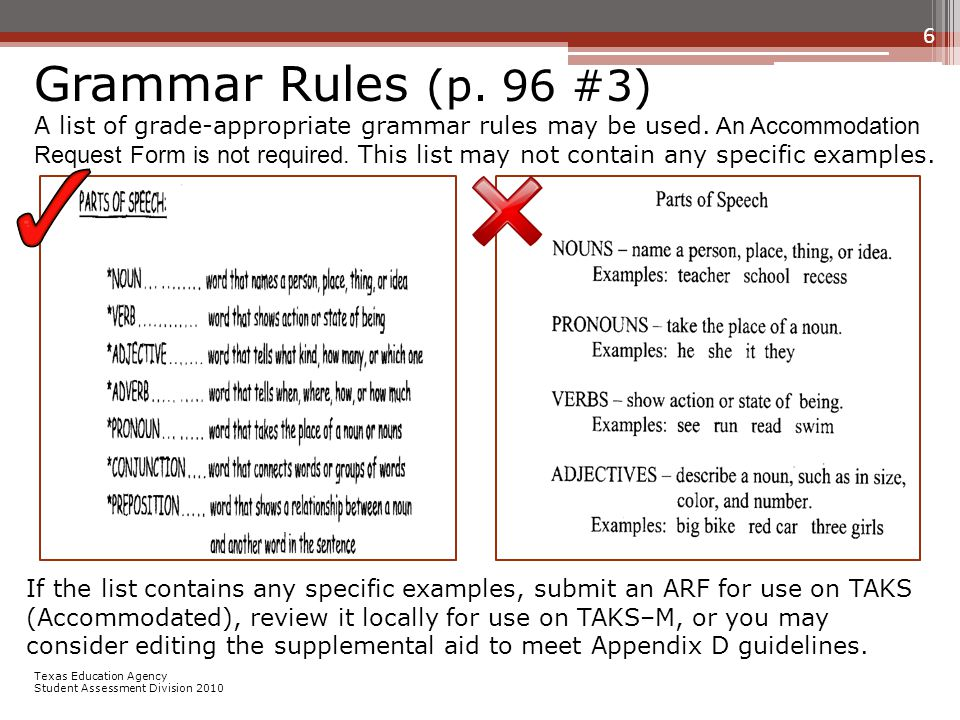 6 Grammar Rules (p. 96 #3) A list of grade-appropriate grammar rules may be used.
