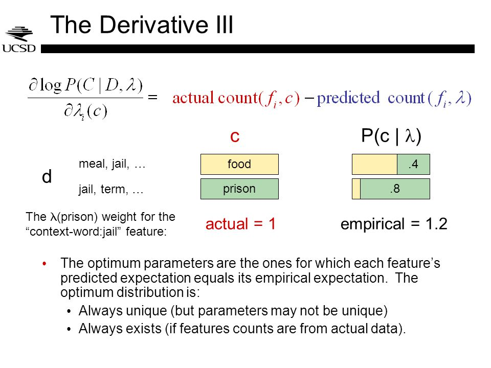 The Derivative III The optimum parameters are the ones for which each feature's predicted expectation equals its empirical expectation.