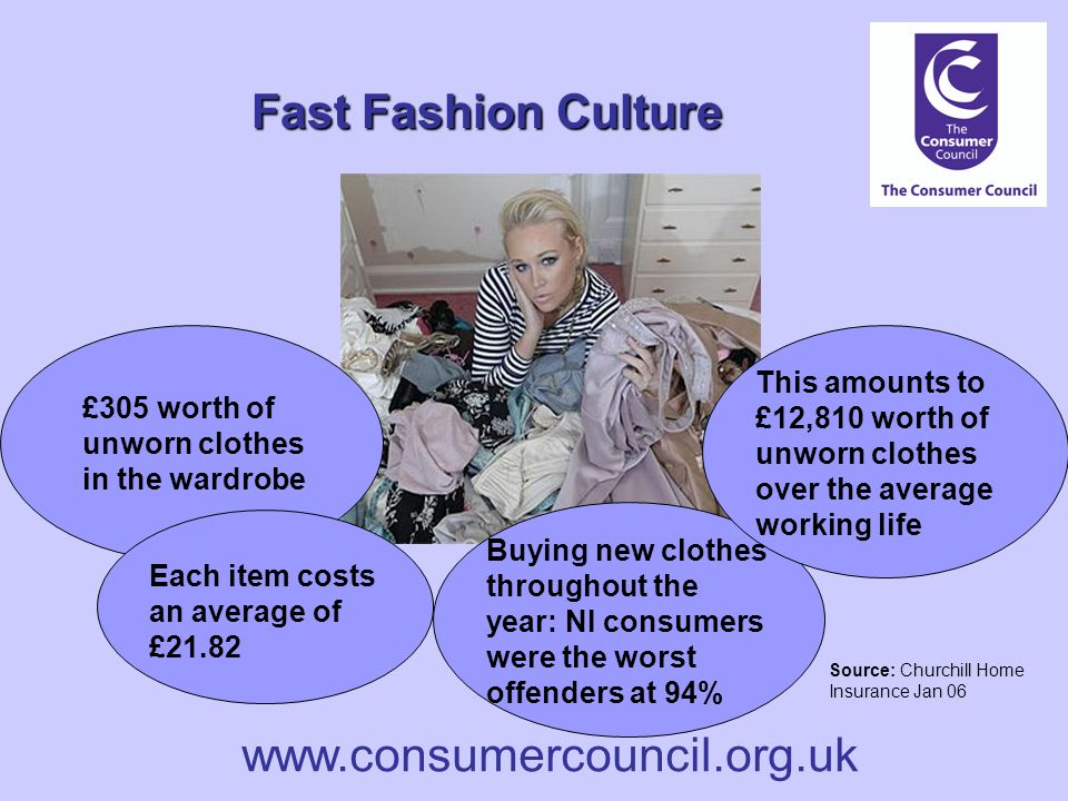 www.consumercouncil.org.uk Fast Fashion Culture £305 worth of unworn clothes in the wardrobe Each item costs an average of £21.82 Buying new clothes throughout the year: NI consumers were the worst offenders at 94% This amounts to £12,810 worth of unworn clothes over the average working life Source: Churchill Home Insurance Jan 06