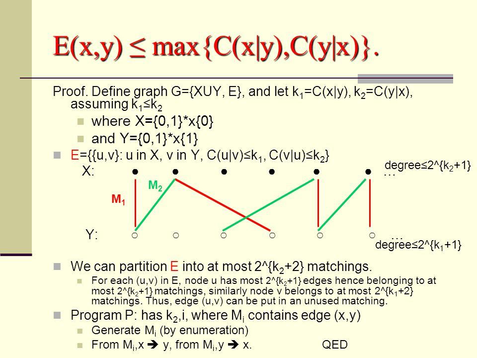Theory and its Approximation C(x) - C(x|y) = C(y) - C(y|x) Comp(x) - Comp(x|y) ~ Comp(y) - Comp(y|x)