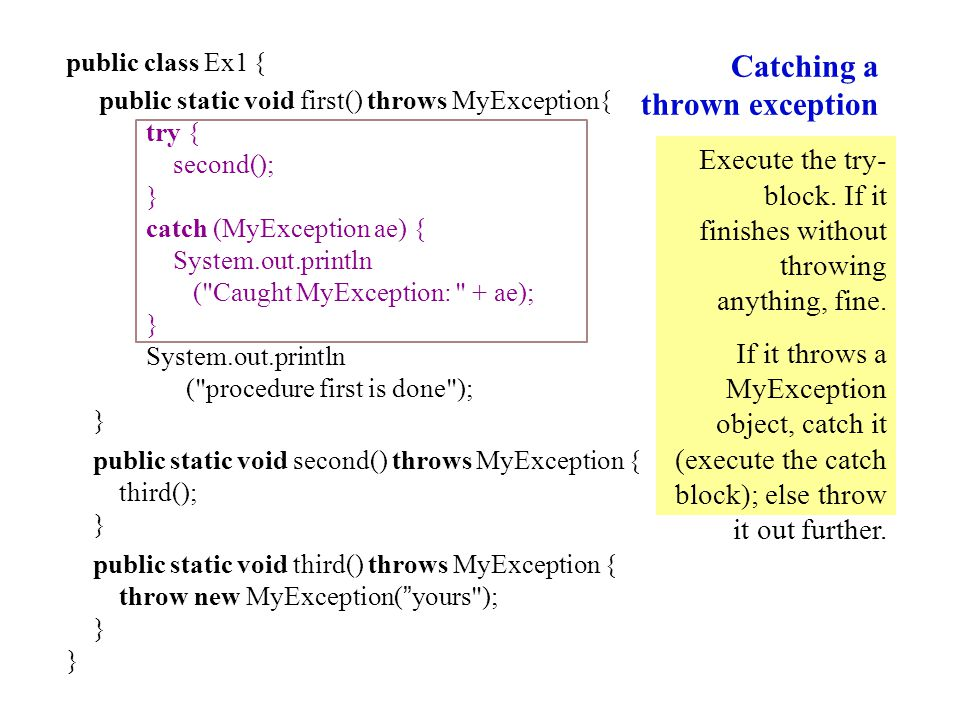 Catching a thrown exception public class Ex1 { public static void first() throws MyException{ try { second(); } catch (MyException ae) { System.out.println ( Caught MyException: + ae); } System.out.println ( procedure first is done ); } public static void second() throws MyException { third(); } public static void third() throws MyException { throw new MyException( yours ); } Execute the try- block.