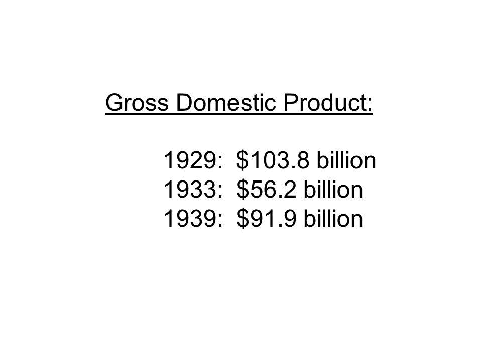 Gross Domestic Product: 1929: $103.8 billion 1933: $56.2 billion 1939: $91.9 billion