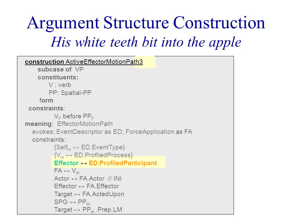 Argument Structure Construction His white teeth bit into the apple construction ActiveEffectorMotionPath3 subcase of VP constituents: V : verb PP: Spatial-PP form constraints: V F before PP F meaning: EffectorMotionPath evokes; EventDescriptor as ED; ForceApplication as FA constraints: {Self m ↔ ED.EventType} {V m ↔ ED.ProfiledProcess} Effector ↔ ED.ProfiledParticipant FA ↔ V m Actor ↔ FA.Actor // INI Effector ↔ FA.Effector Target ↔ FA.ActedUpon SPG ↔ PP m Target ↔ PP m.Prep.LM