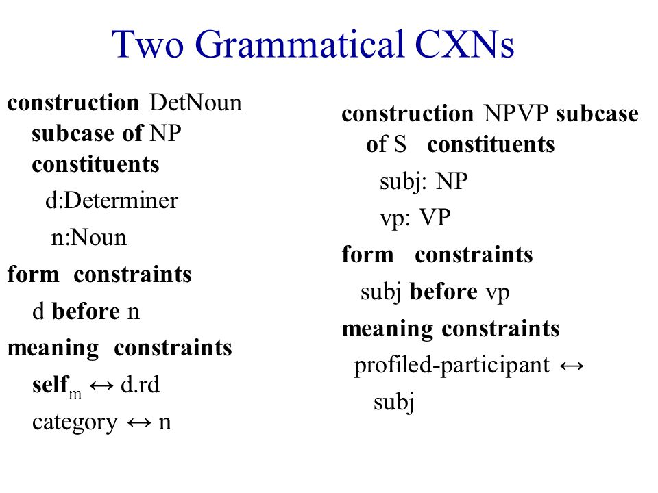 Two Grammatical CXNs construction DetNoun subcase of NP constituents d:Determiner n:Noun form constraints d before n meaning constraints self m ↔ d.rd category ↔ n construction NPVP subcase of S constituents subj: NP vp: VP form constraints subj before vp meaning constraints profiled-participant ↔ subj