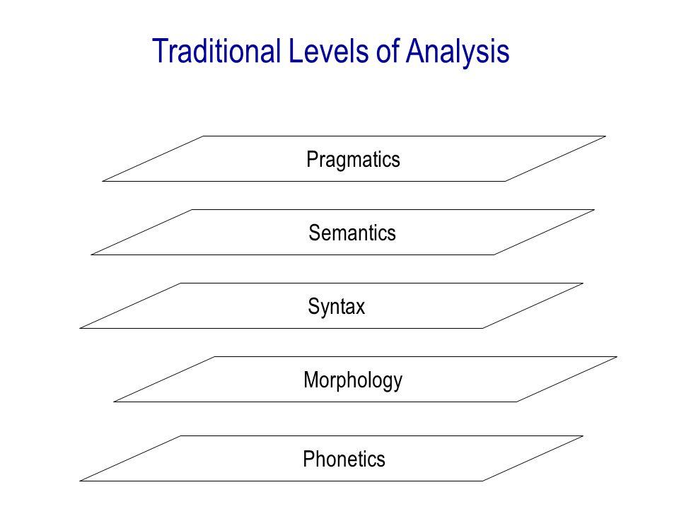 Phonetics Semantics Pragmatics Morphology Syntax Traditional Levels of Analysis
