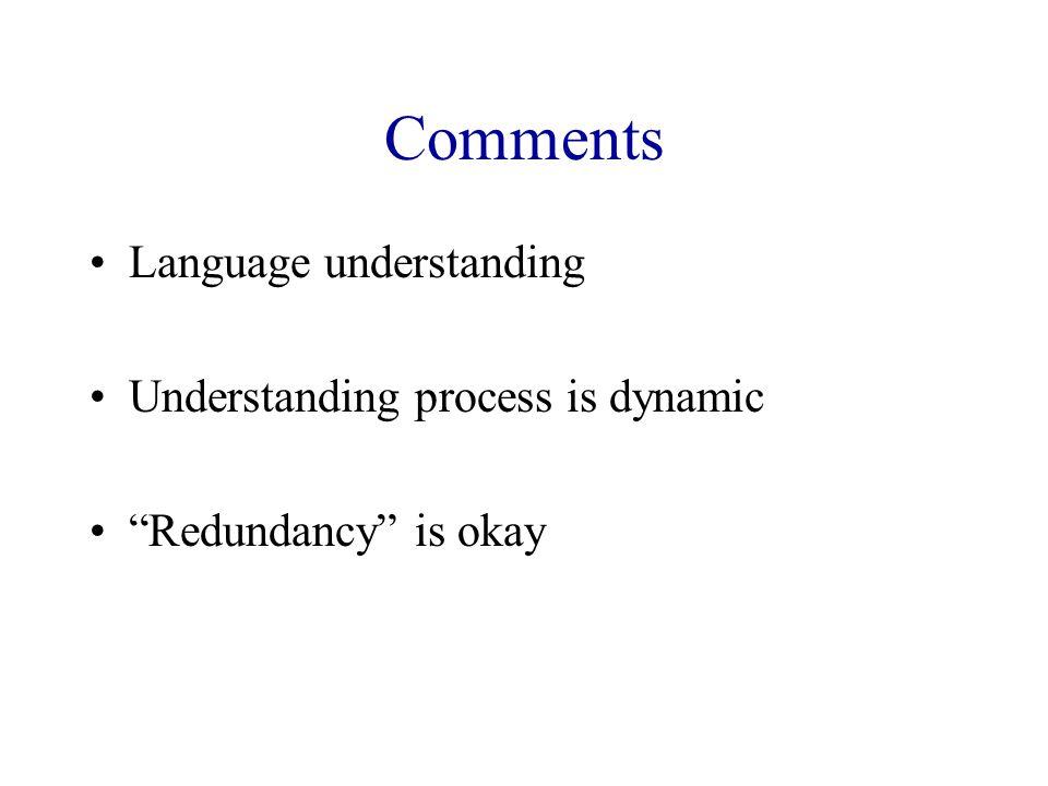 """Comments Language understanding Understanding process is dynamic """"Redundancy"""" is okay"""